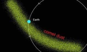scia-polvere-cometa-meteore