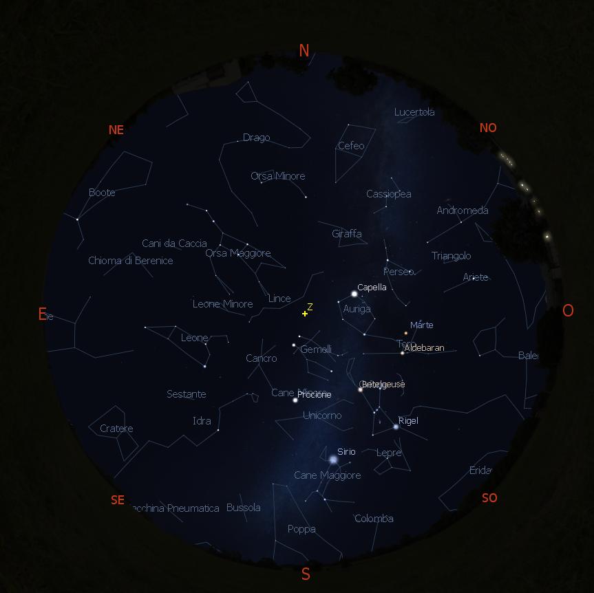 cielo di marzo 2021 - Roma, 20:00, Stellarium Astronomy Software