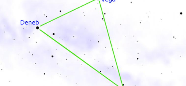 Vega, Deneb, Altair: osservare il Triangolo Estivo