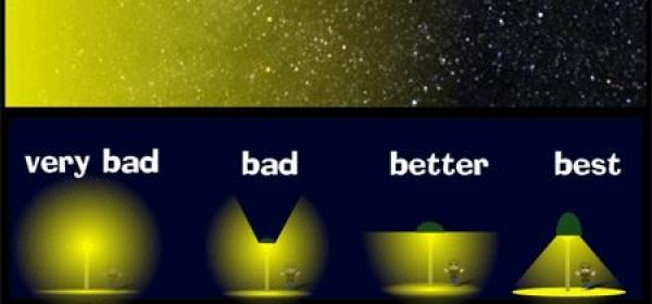 Inquinamento luminoso - Tipologie di luce