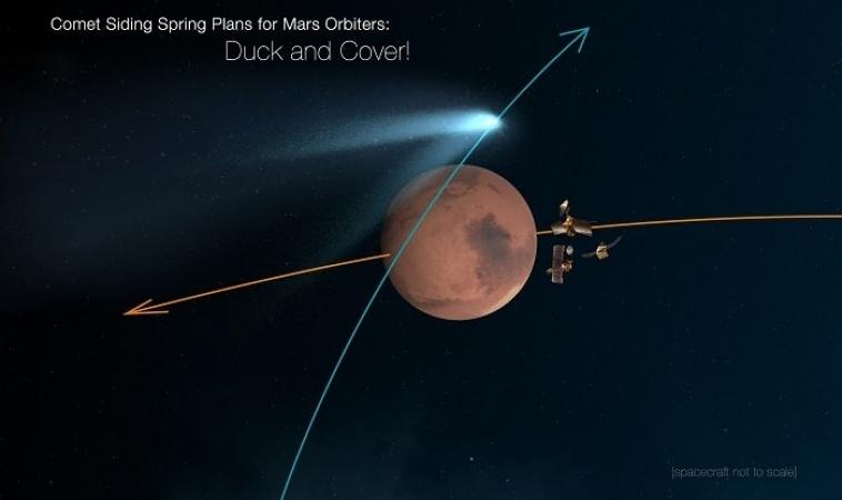 Incontro tra Marte e Siding Spring: seguilo in diretta!